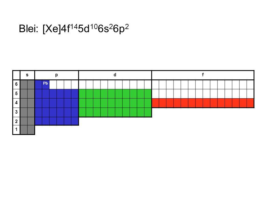 Blei: [Xe]4f145d106s26p2 s p d f 6 Pb 5 4 3 2 1